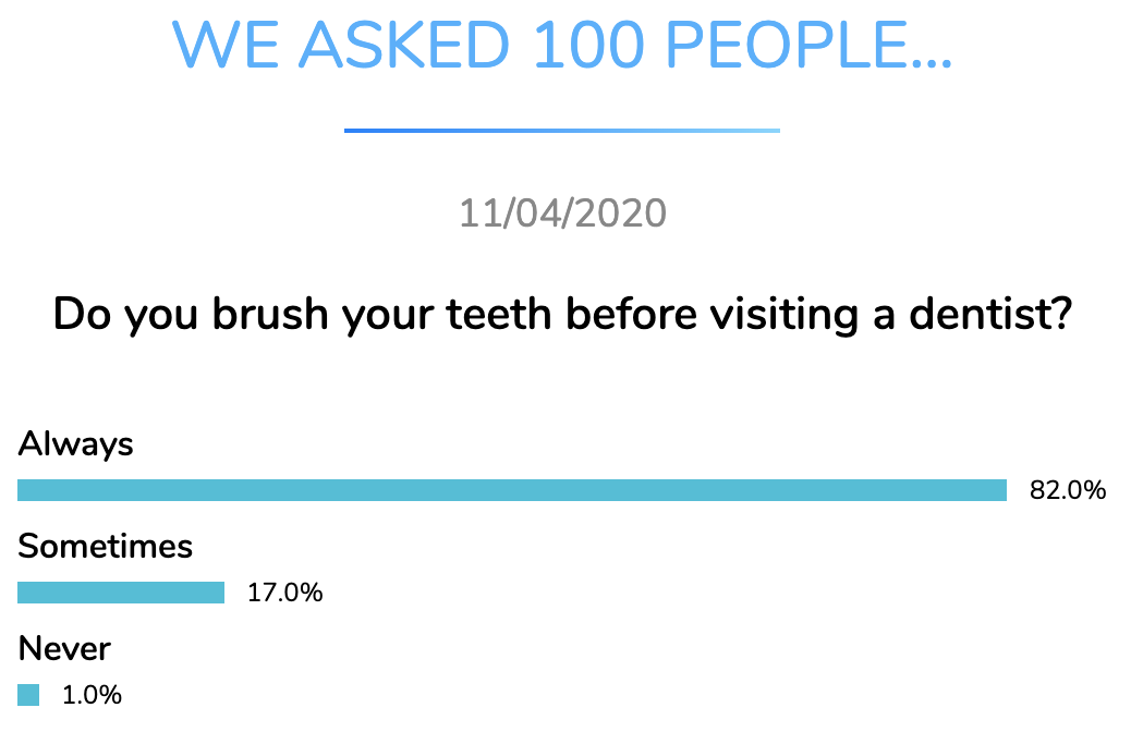 brushing before dentist dentavox apr