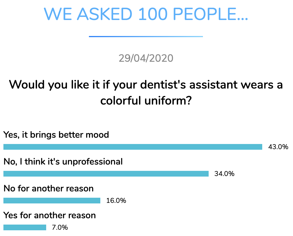 dental assistant colorful uniform dentavox apr