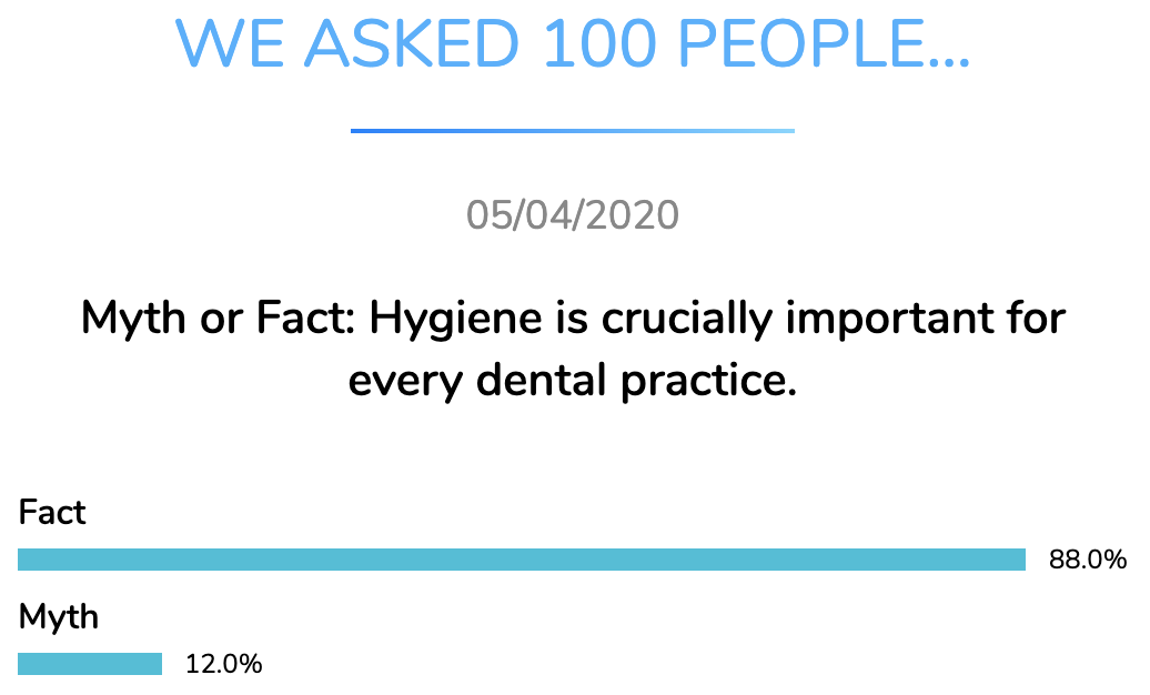 dentist hygiene importance dentavox apr