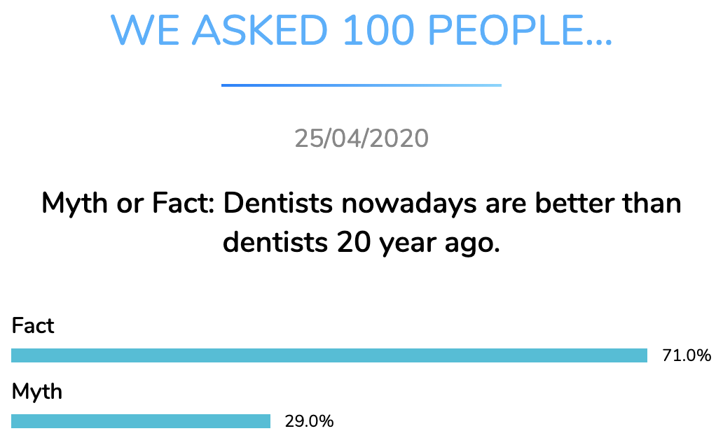 dentists better dentavox apr