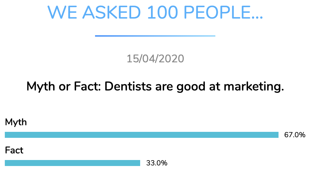 dentists good marketing dentavox apr