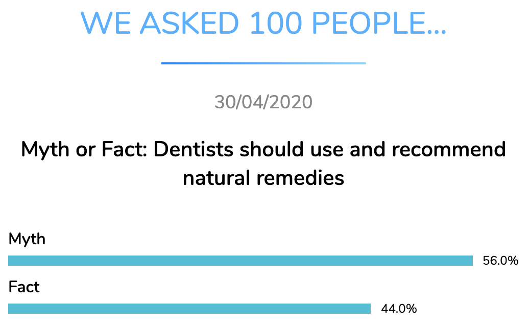 dentists recommending home remedies dentavox apr