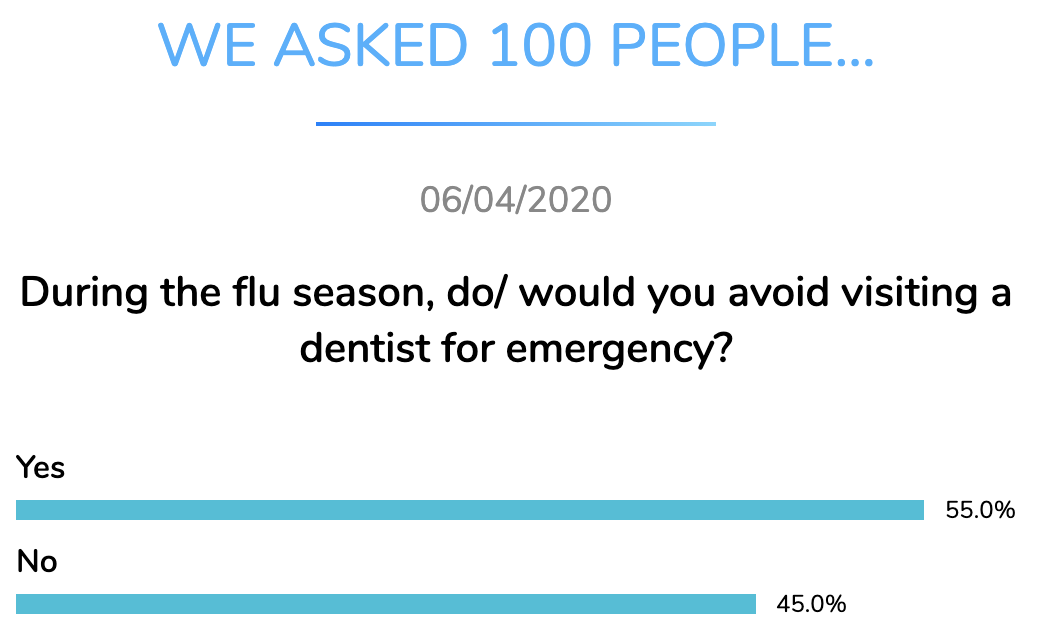 emergency dentist flu season dentavox apr
