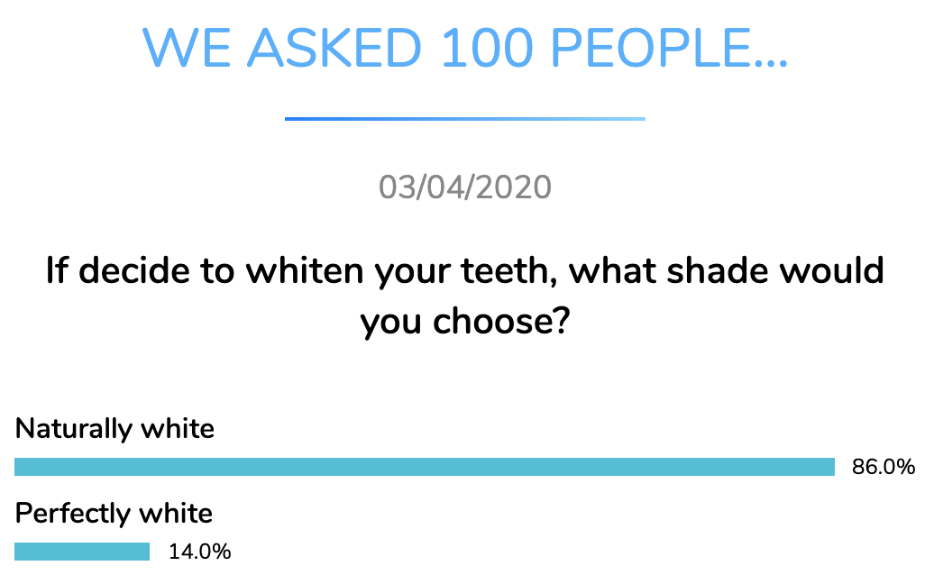 preferred teeth whitening dentavox apr