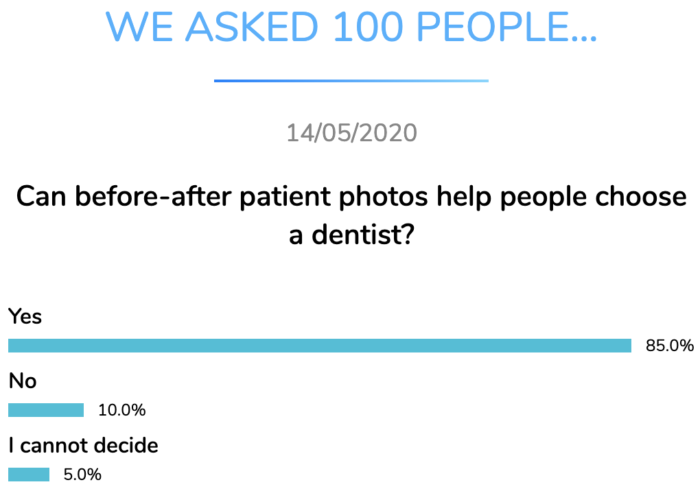 before after patient photos dental research dentavox