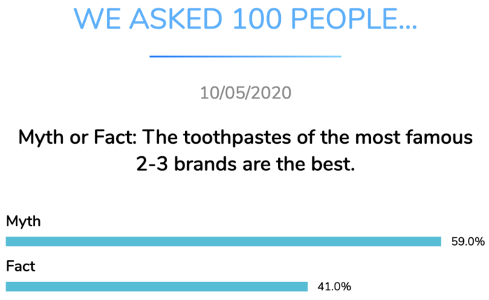 famous brands toothpaste better dental research dentavox