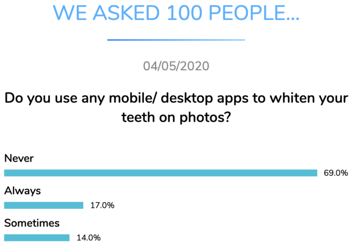 mobile apps whitening teeth dental research dentavox