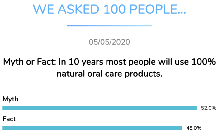 natural oral products future dental research dentavox