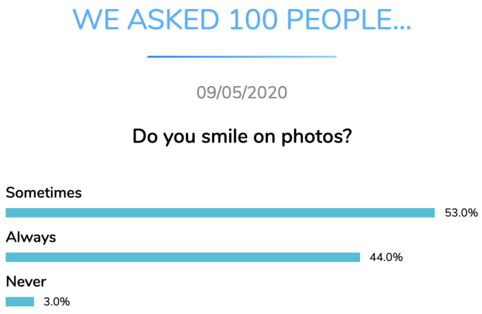smiling on photos dental research dentavox