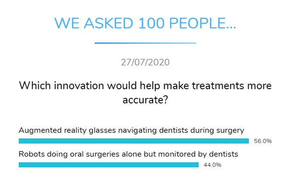 accurate treatment innovation augmented reality robots dental research dentavox