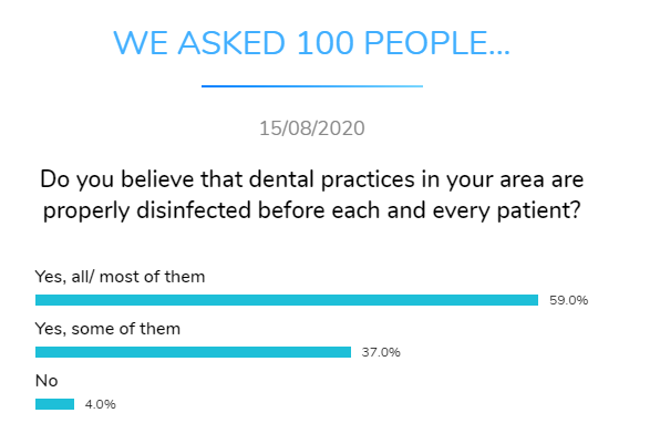 disinfection dental practice in your area dental research dentavox png