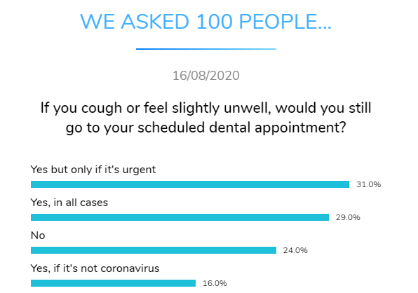 cough unwell visit dentist dental research dentavox png