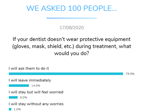 dentist protective clothing covid treatment dental research dentavox png