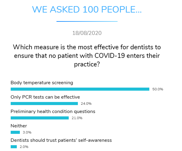 dentist prevention covid patient dental research dentavox png
