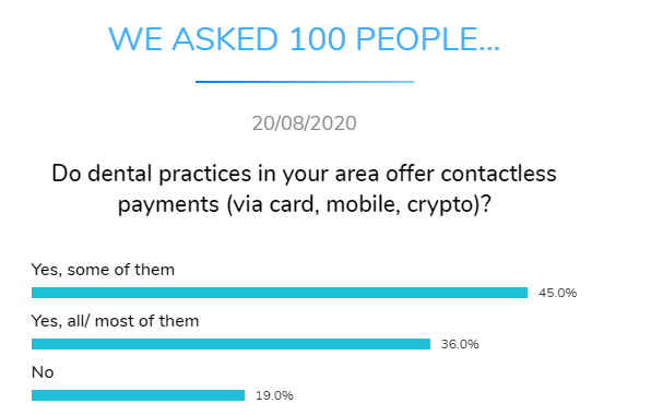 contactless payments dental practice dental research dentavox png