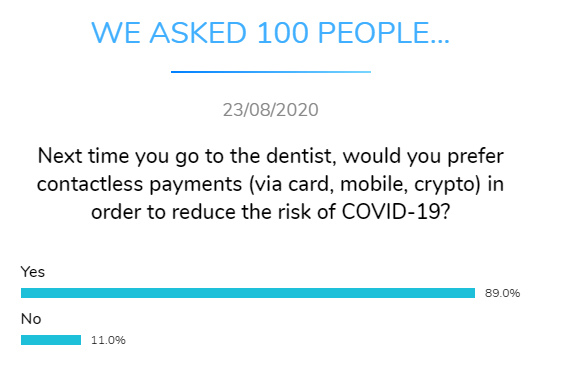 contactless payments covid dental research dentavox png