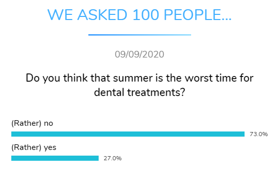 summer worst time treatments dental research dentavox