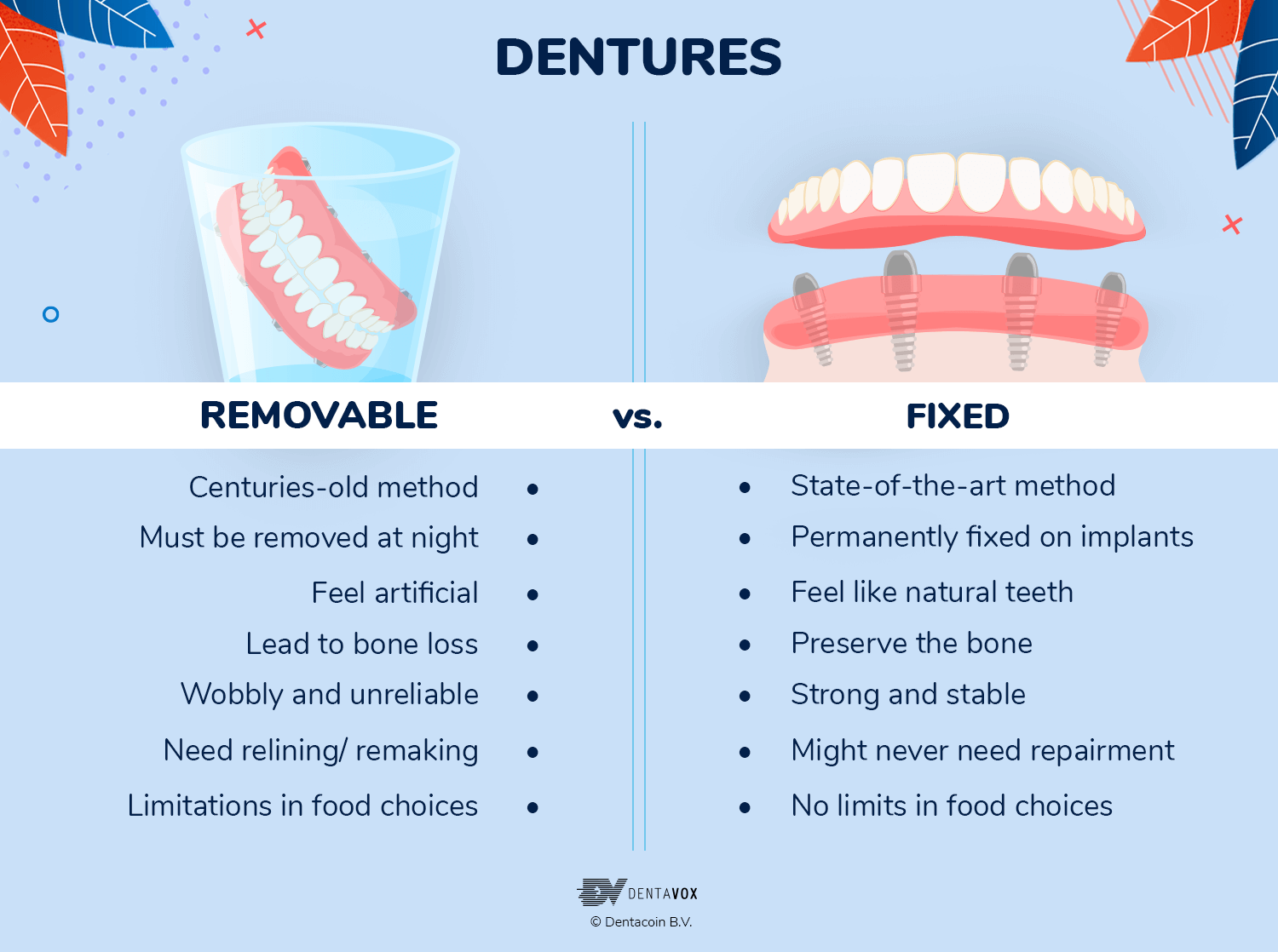 dentavox blog removable fixed dentures comparison