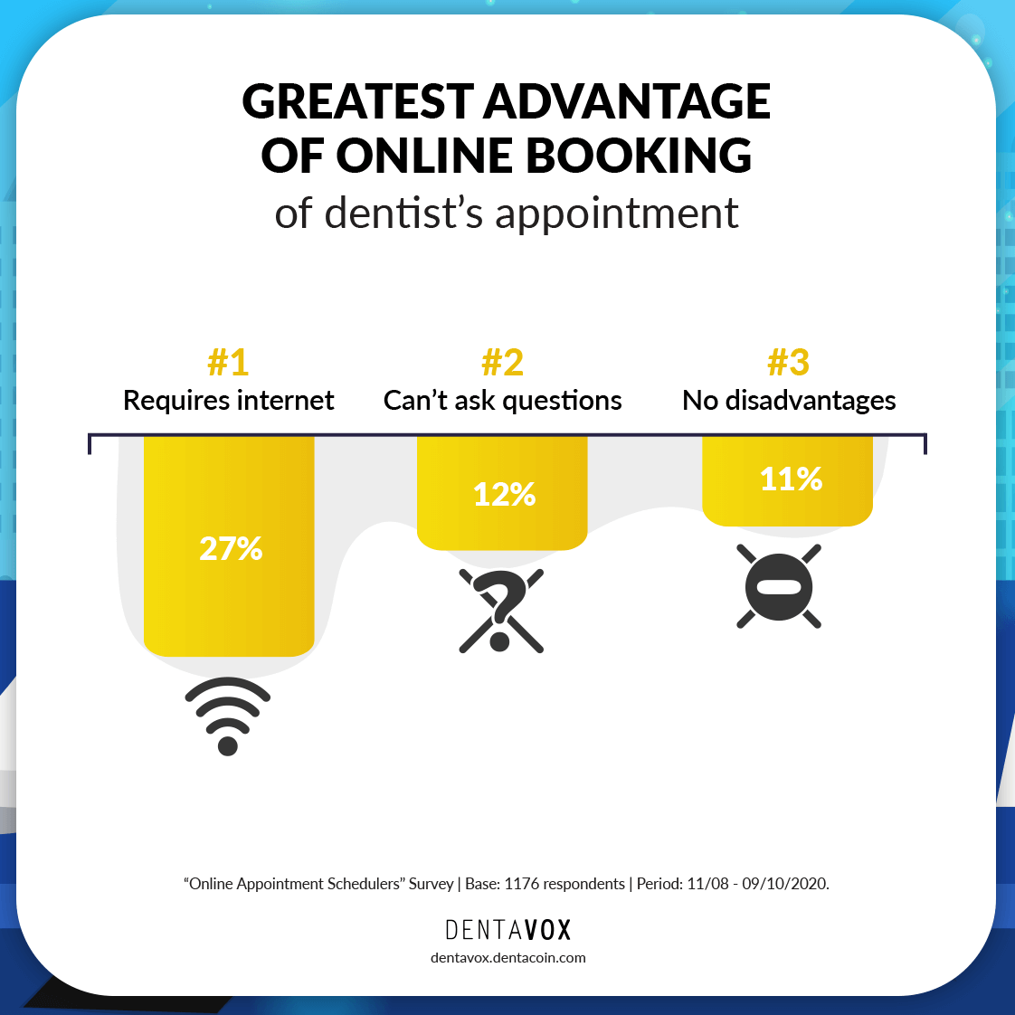 Online booking greatest disadvantage