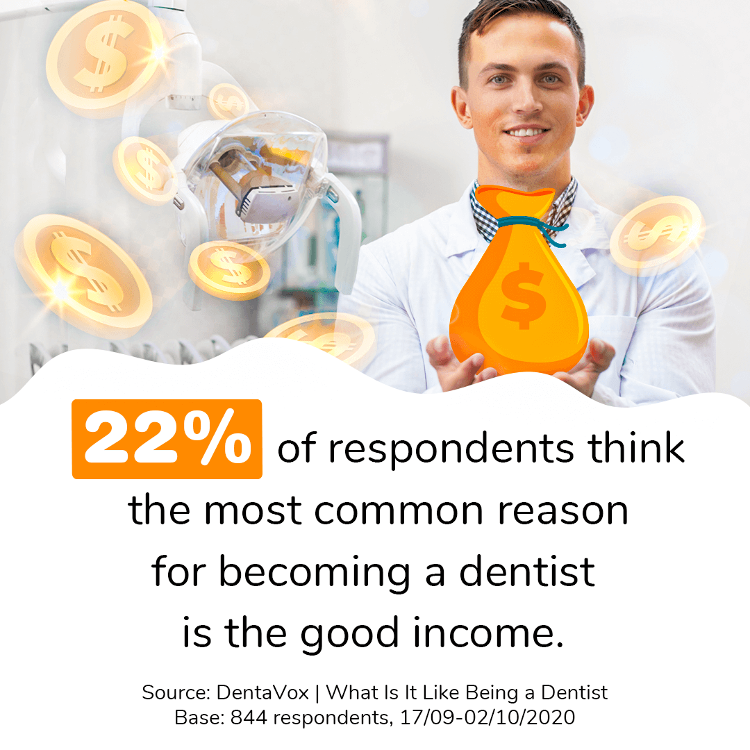 dentavox research reason become dentist