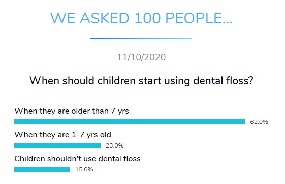 children dental floss age dental research dentavox