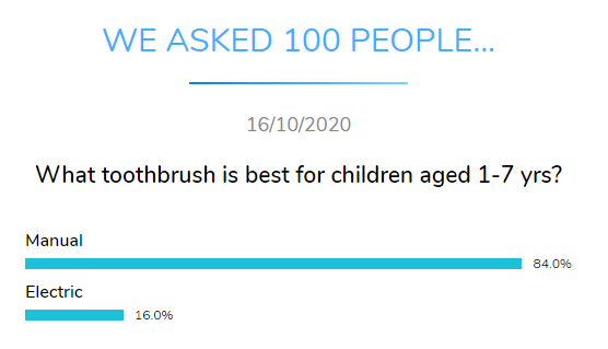 toothbrush children dental research dentavox