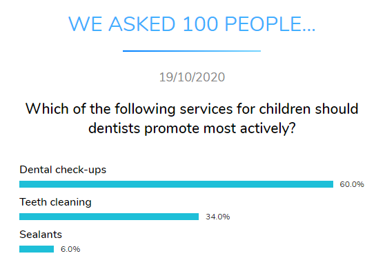 dental services children promotion dental research dentavox