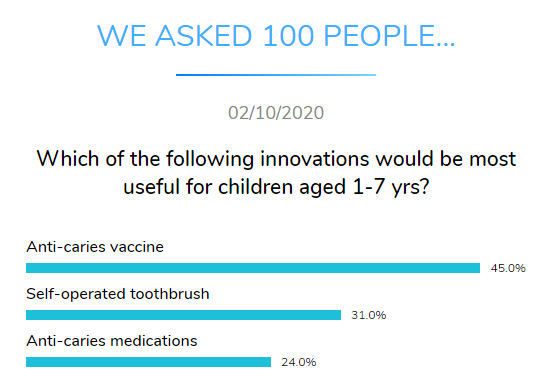 dental innovation children dental research dentavox