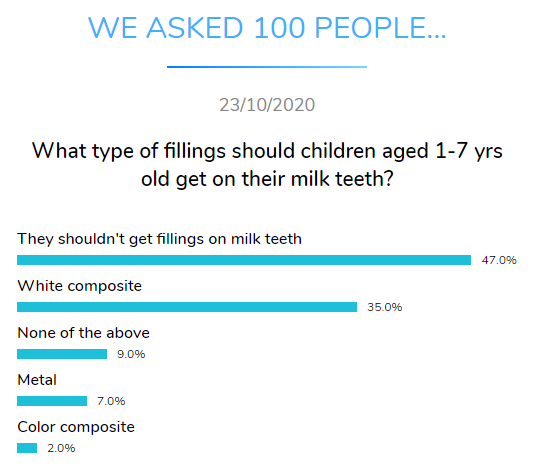 fillings type children milk teeth dental research dentavox