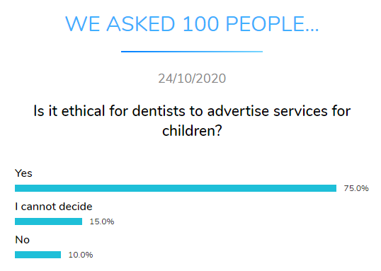 ethical adveritising dentist children dental research dentavox