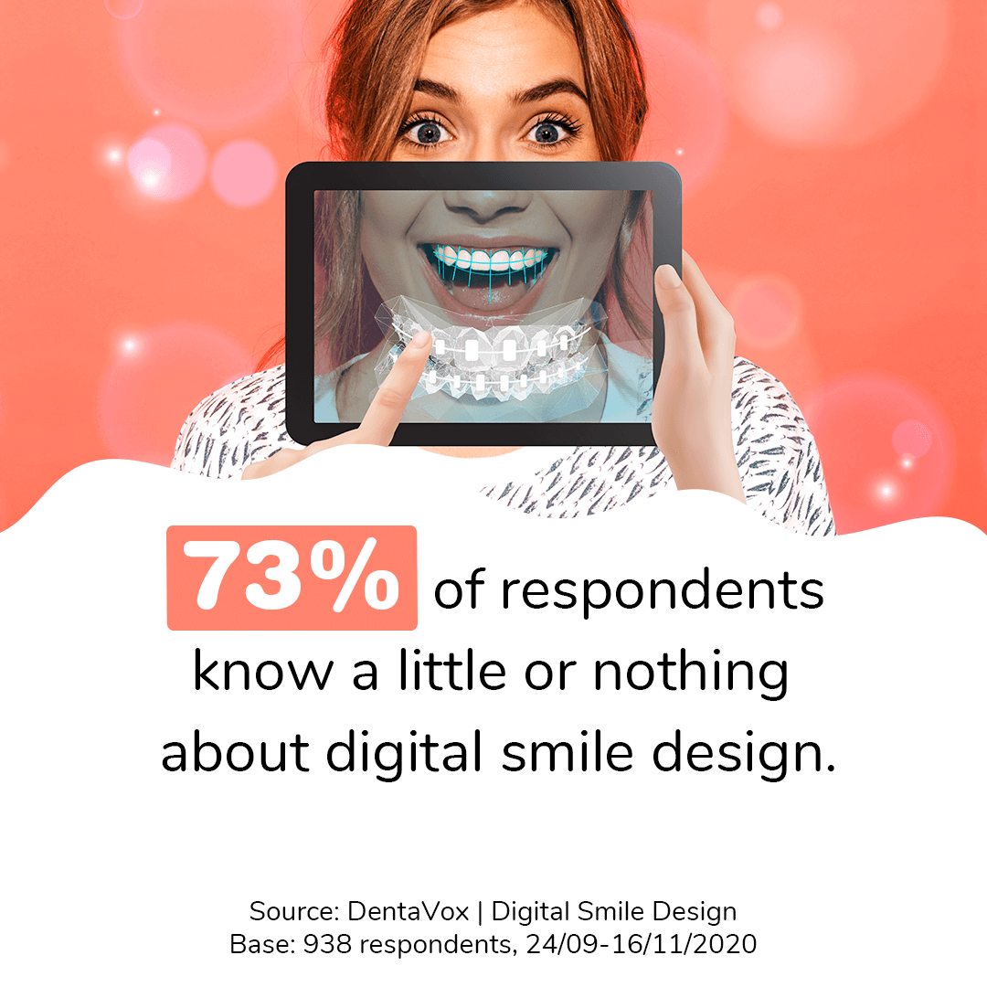 dentavox research digital smile design