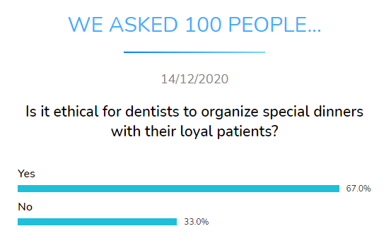 ethical dentist organise dinners patients dental research dentavox