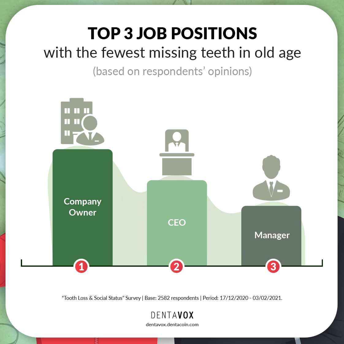 job positions missing teeth dentavox infographic