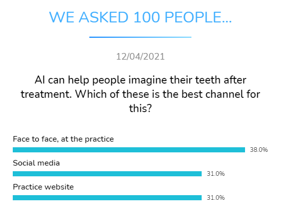 ai help people imagine teeth after treatment best channel dental research dentavox