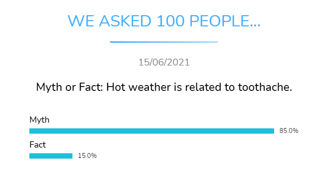 myth or fact hot weather is related to toothache