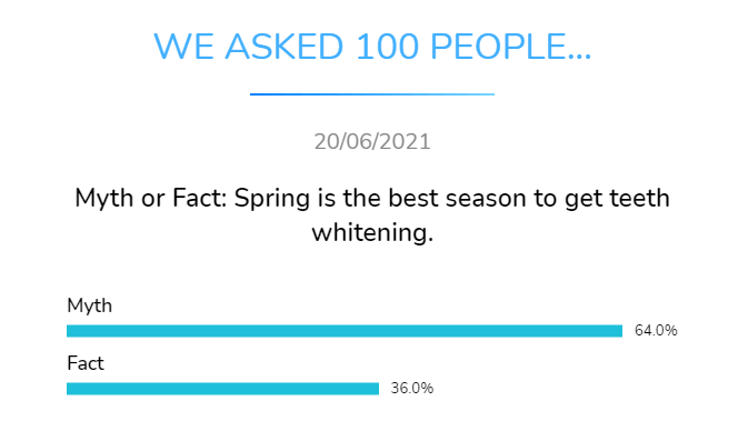 myth or fact spring is the best season to get teeth whitening