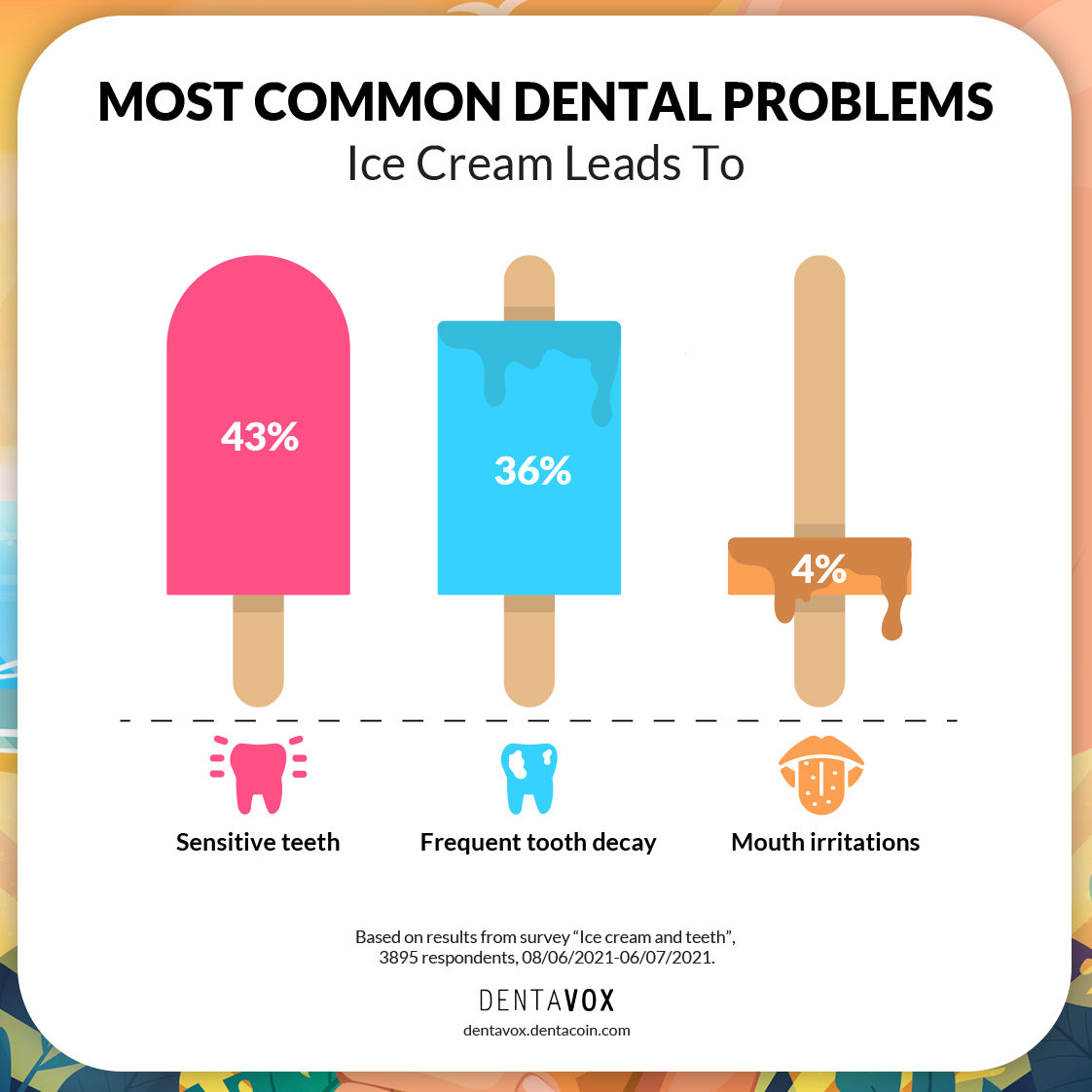 ice cream and oral healthimg