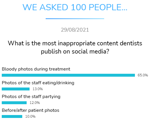 inappropriate dentist social meadia