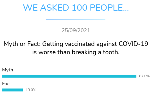 covid vaccine or breaking tooth