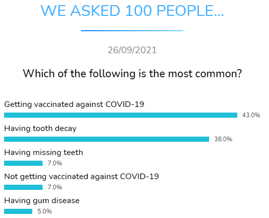 most common covid vaccine teeth problems